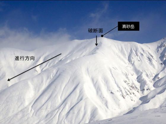 2013.11、真砂岳での雪崩事故の原因