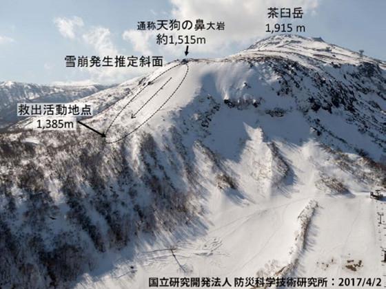 那須岳雪崩事故と南岸低気圧のリスク